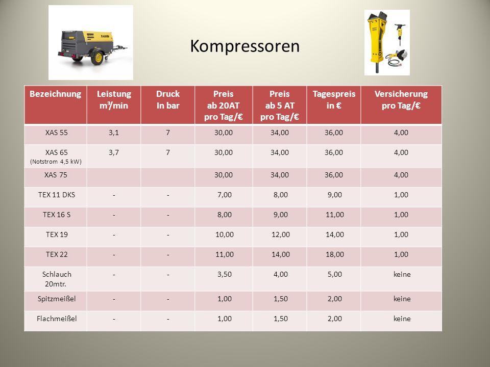 Kompressoren Bezeichnung Leistung m³/min Druck In bar Preis ab 20AT
