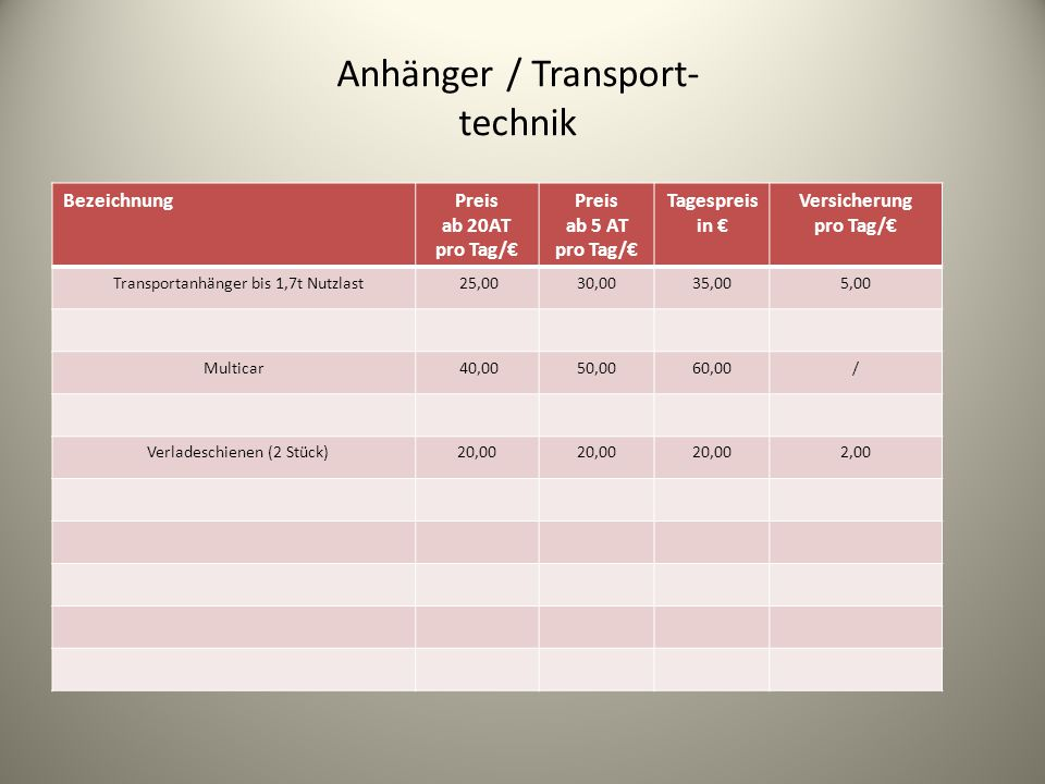 Anhänger / Transport- technik