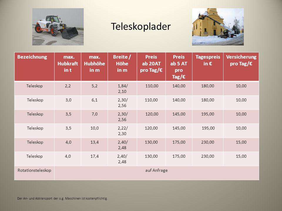 Teleskoplader Bezeichnung max. Hubkraft in t Hubhöhe in m Breite /