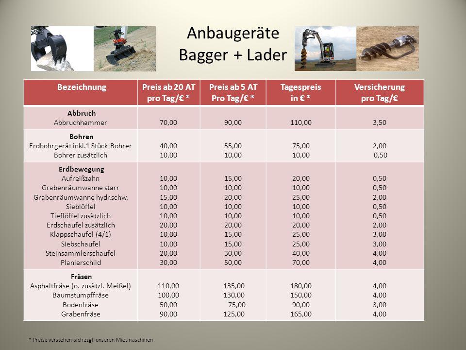Anbaugeräte Bagger + Lader