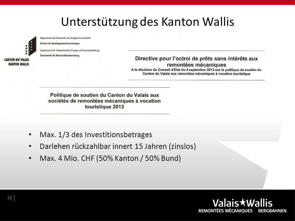 Unterstützung des Kanton Wallis