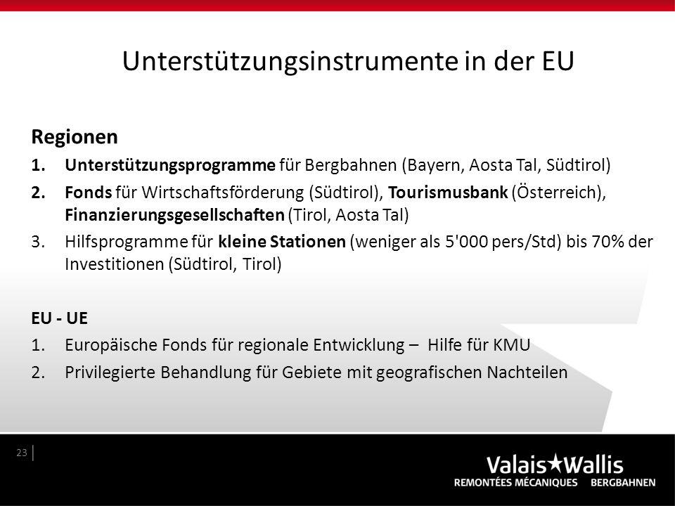 Unterstützungsinstrumente in der EU