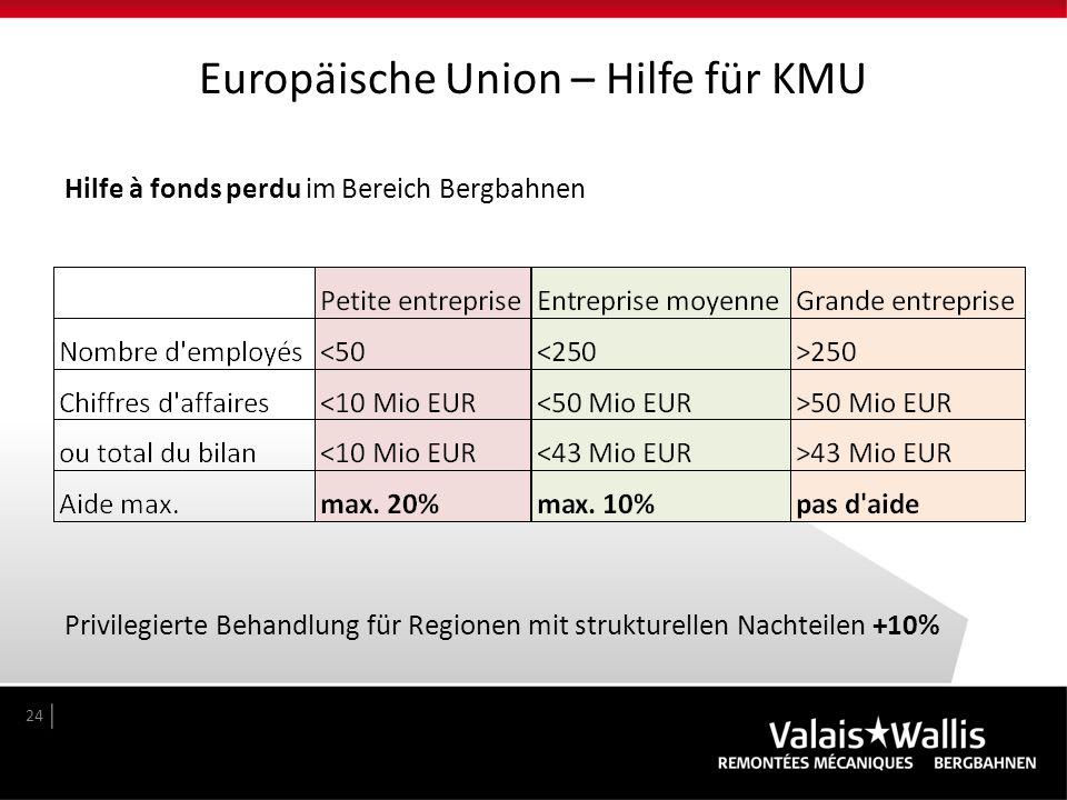Europäische Union – Hilfe für KMU
