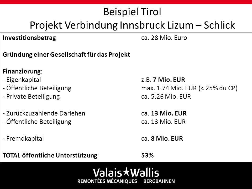 Beispiel Tirol Projekt Verbindung Innsbruck Lizum – Schlick