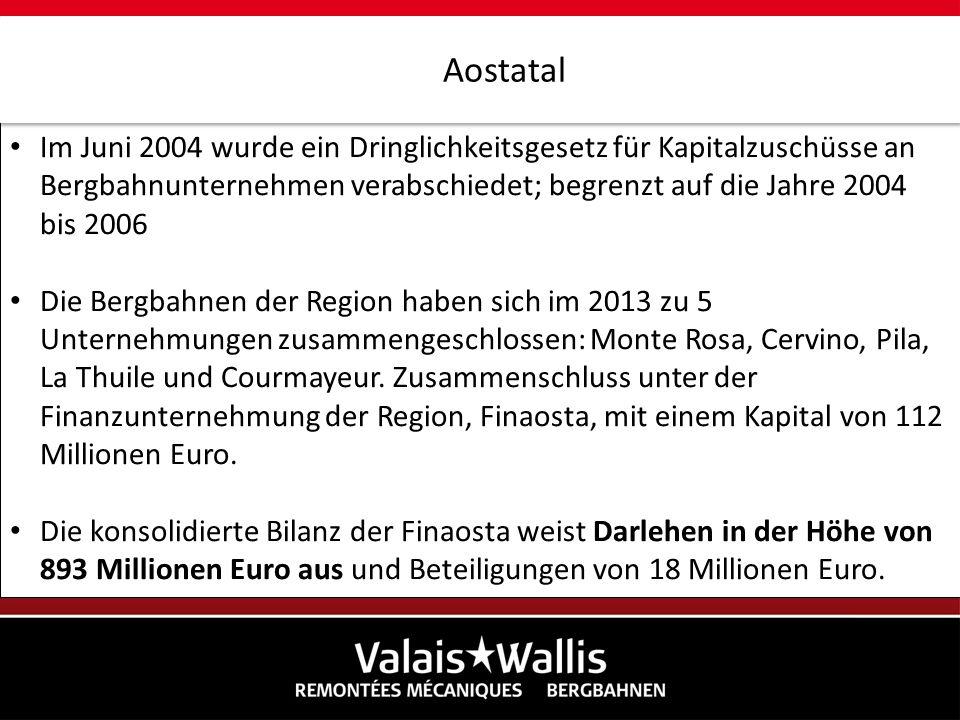 Aostatal Im Juni 2004 wurde ein Dringlichkeitsgesetz für Kapitalzuschüsse an Bergbahnunternehmen verabschiedet; begrenzt auf die Jahre 2004 bis 2006.
