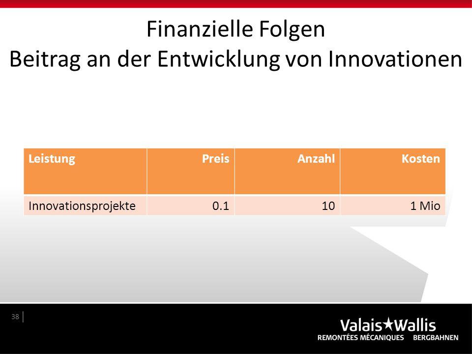Finanzielle Folgen Beitrag an der Entwicklung von Innovationen