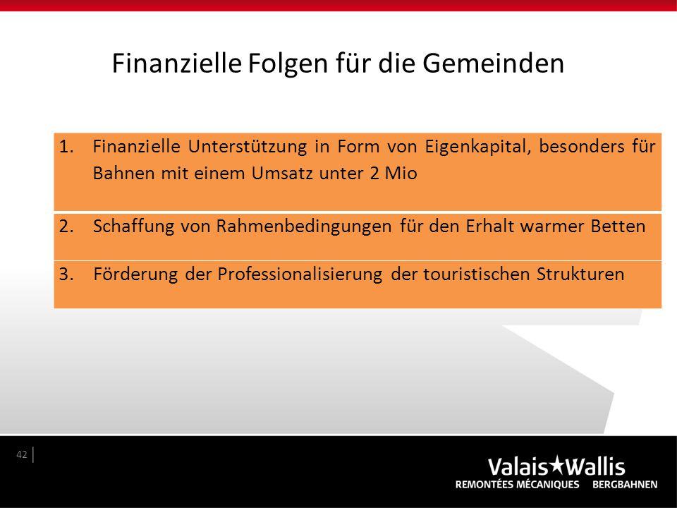 Finanzielle Folgen für die Gemeinden