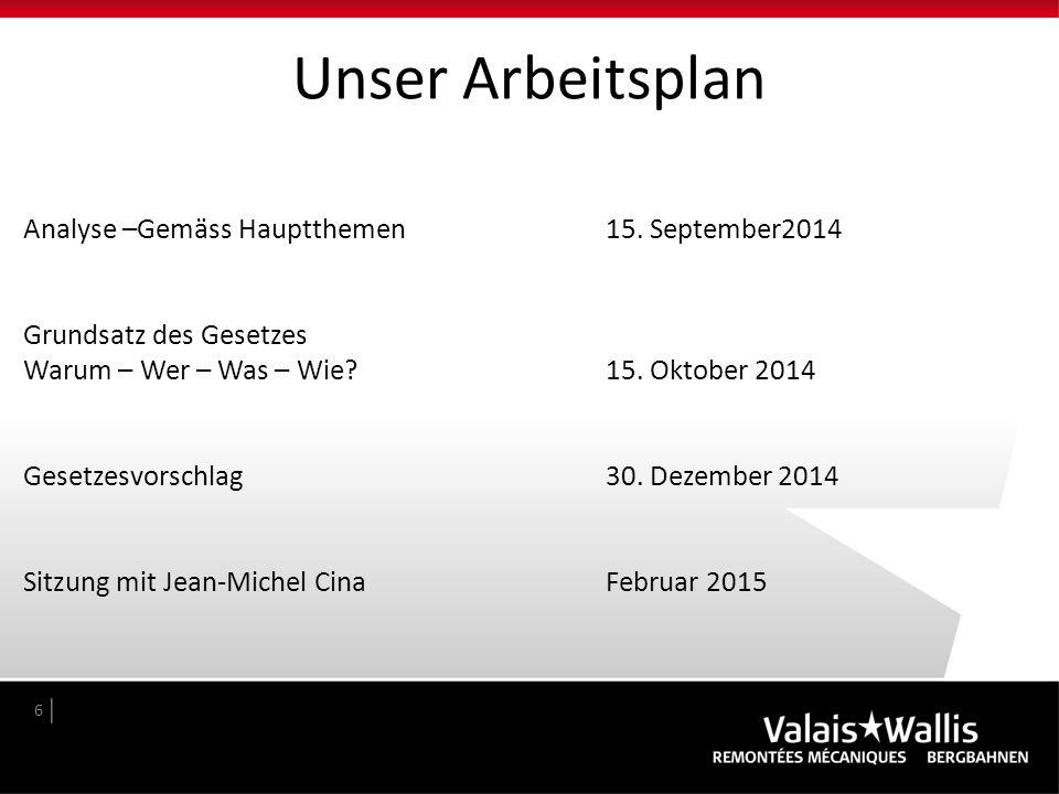 Unser Arbeitsplan Analyse –Gemäss Hauptthemen 15. September2014