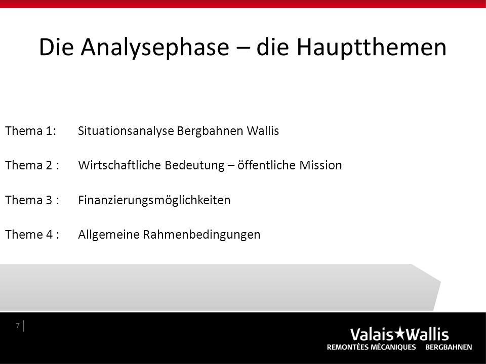 Die Analysephase – die Hauptthemen