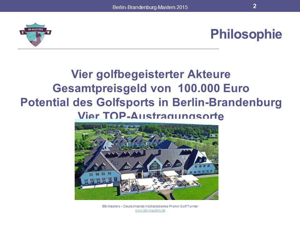 Philosophie Vier golfbegeisterter Akteure