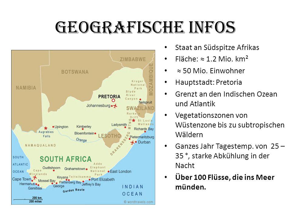 Geografische Infos Staat an Südspitze Afrikas Fläche: ≈ 1.2 Mio. km²