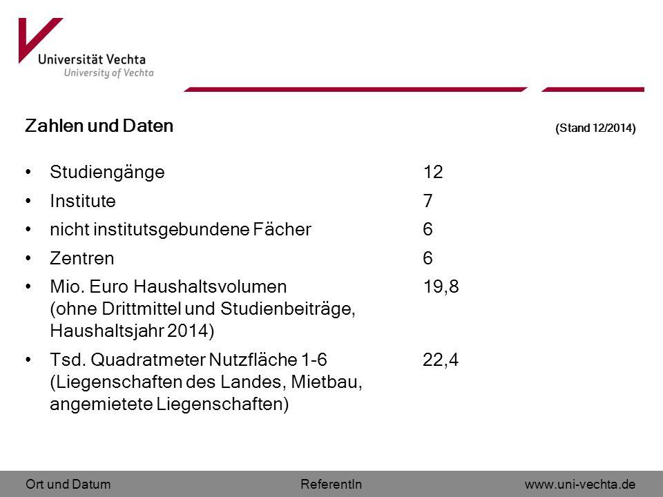 Zahlen und Daten (Stand 12/2014)
