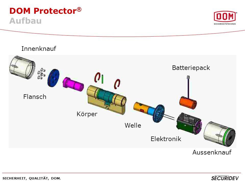 Aufbau Innenknauf Batteriepack Flansch Körper Welle Elektronik