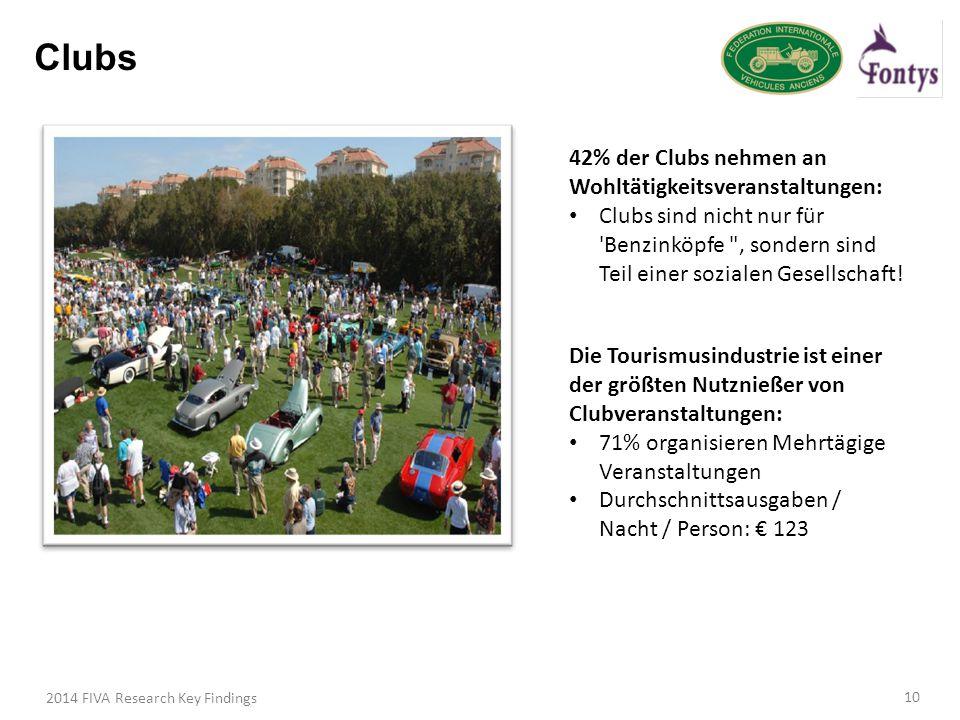 Clubs 42% der Clubs nehmen an Wohltätigkeitsveranstaltungen: