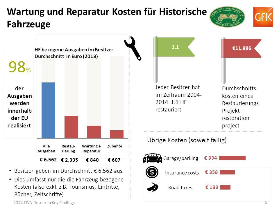 der Ausgaben werden innerhalb der EU realisiert