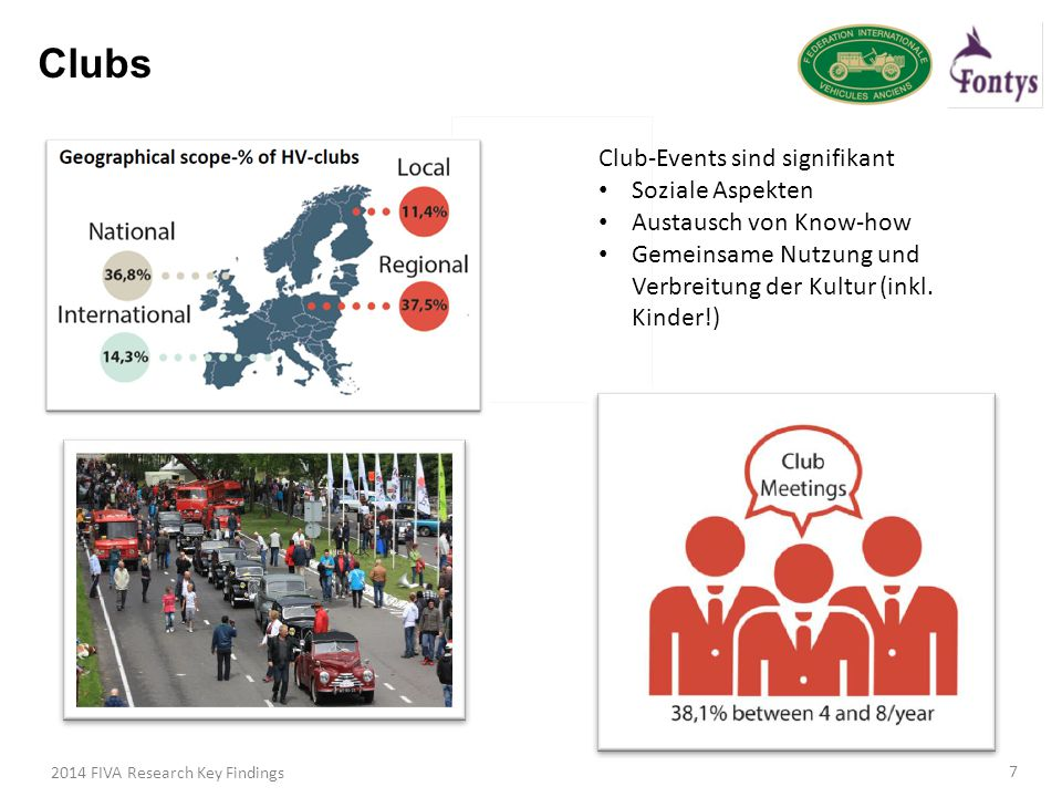 Clubs Club-Events sind signifikant