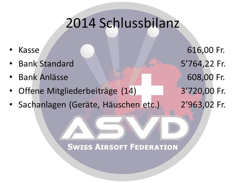 2014 Schlussbilanz Kasse 616,00 Fr. Bank Standard 5'764,22 Fr.