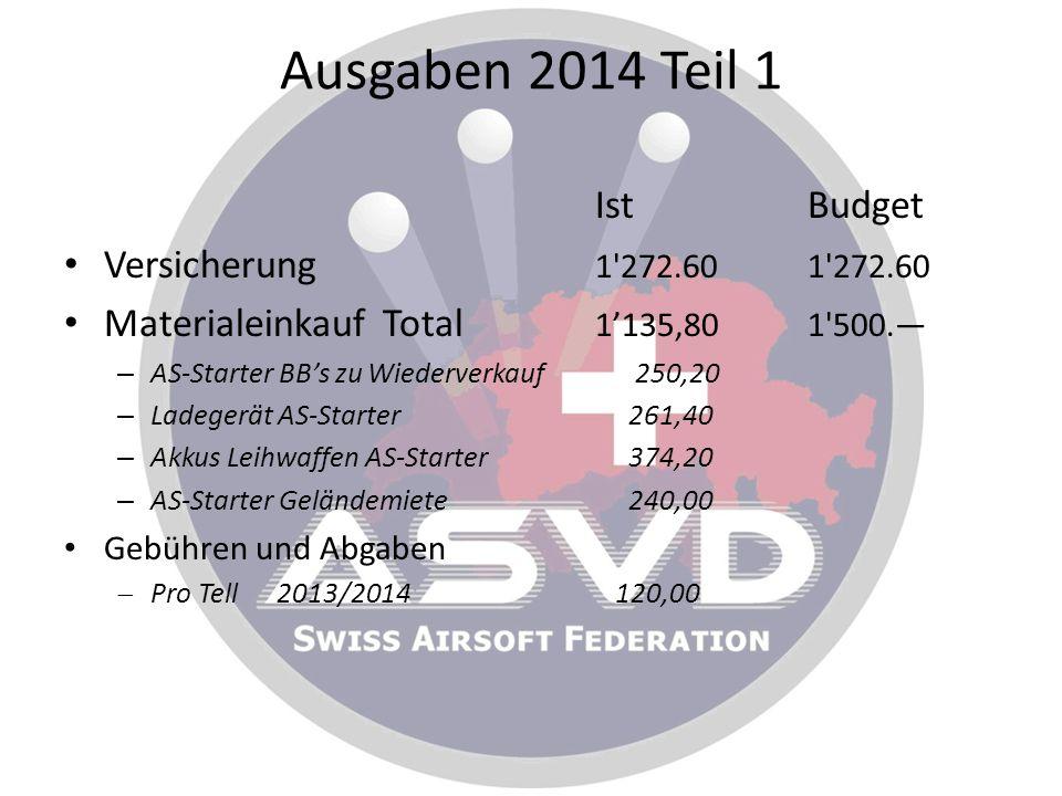 Ausgaben 2014 Teil 1 Ist Budget Versicherung 1 272.60 1 272.60
