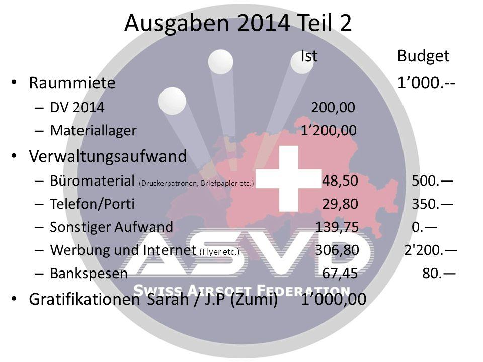 Ausgaben 2014 Teil 2 Ist Budget Raummiete 1'000.-- Verwaltungsaufwand