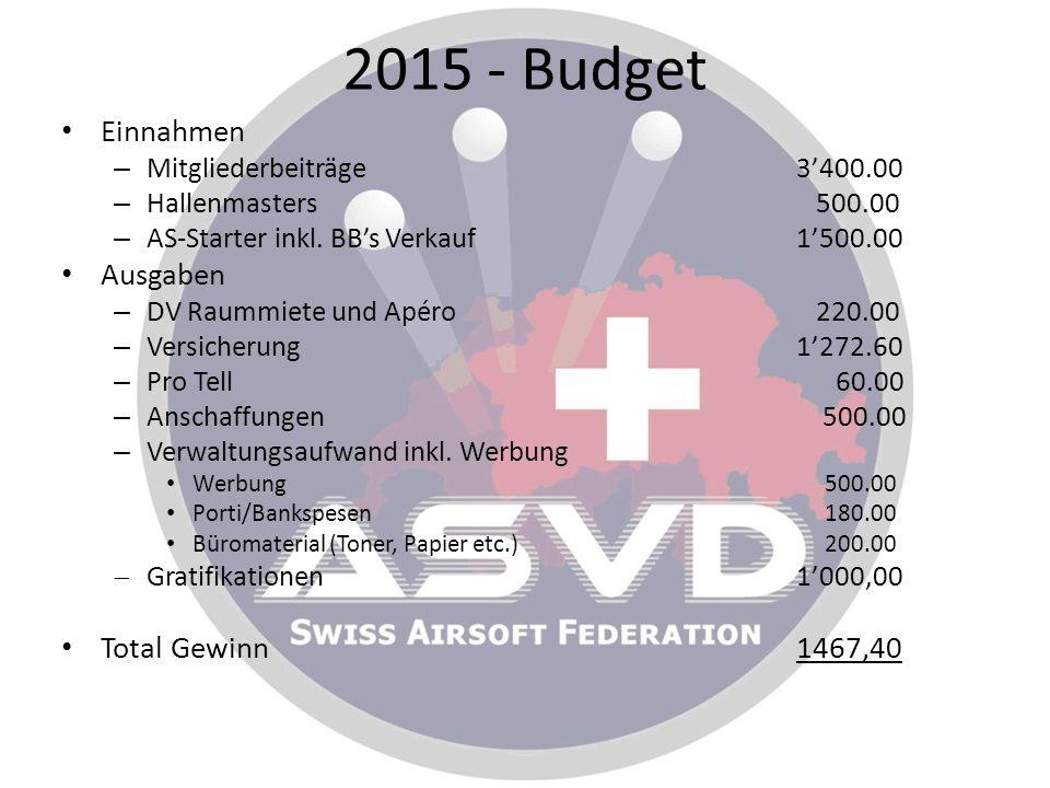 2015 - Budget Einnahmen Ausgaben Total Gewinn 1467,40