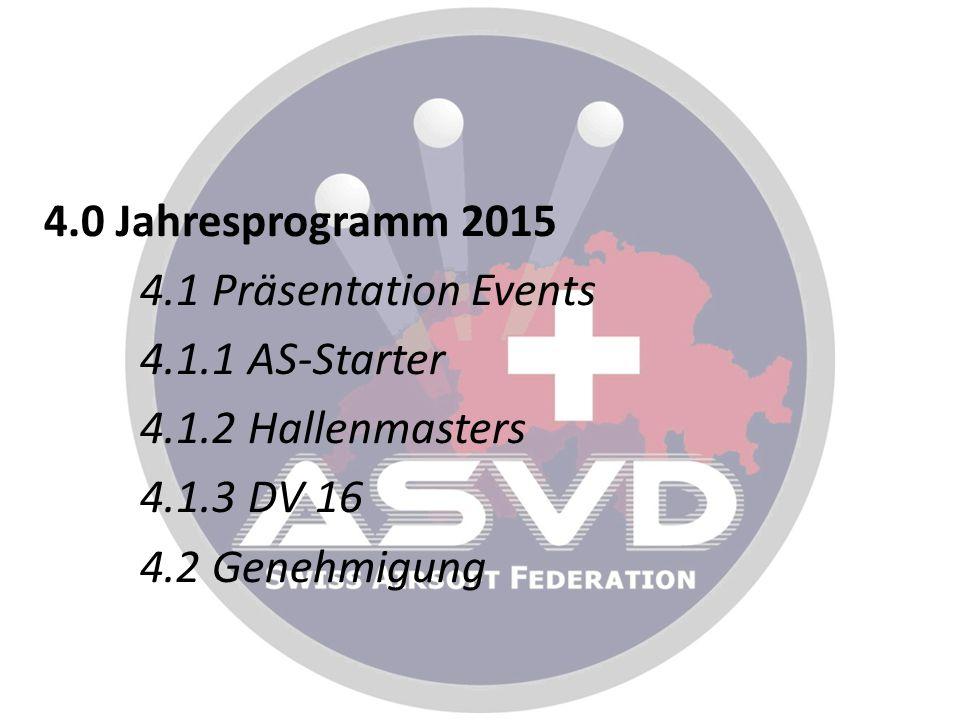 4. 0 Jahresprogramm 2015 4. 1 Präsentation Events 4. 1. 1 AS-Starter 4