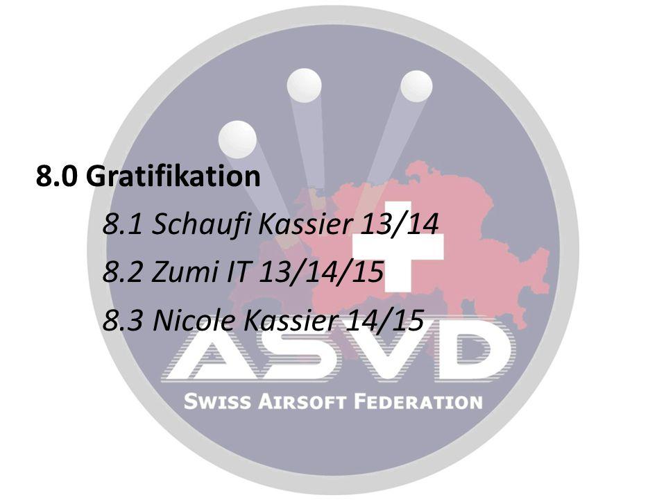 8. 0 Gratifikation 8. 1 Schaufi Kassier 13/14 8. 2 Zumi IT 13/14/15 8