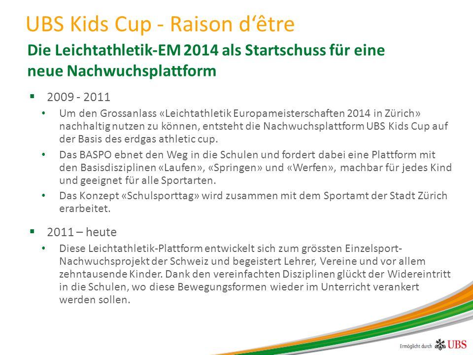UBS Kids Cup - Raison d'être