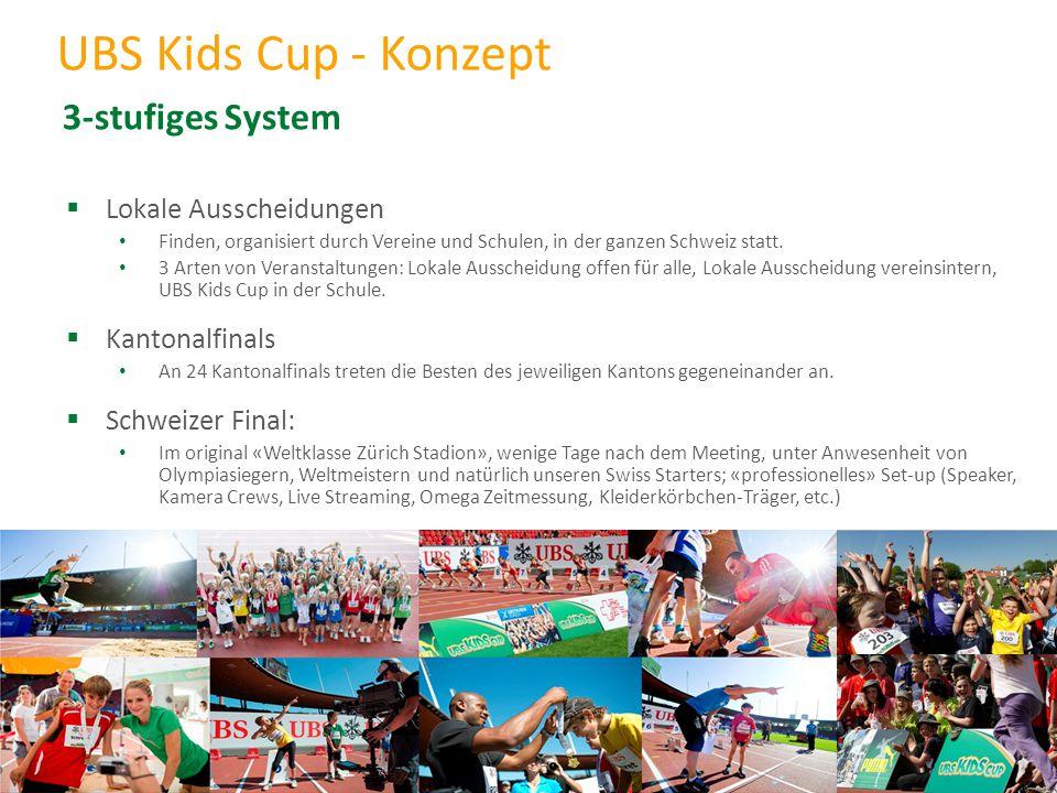 UBS Kids Cup - Konzept 3-stufiges System Lokale Ausscheidungen