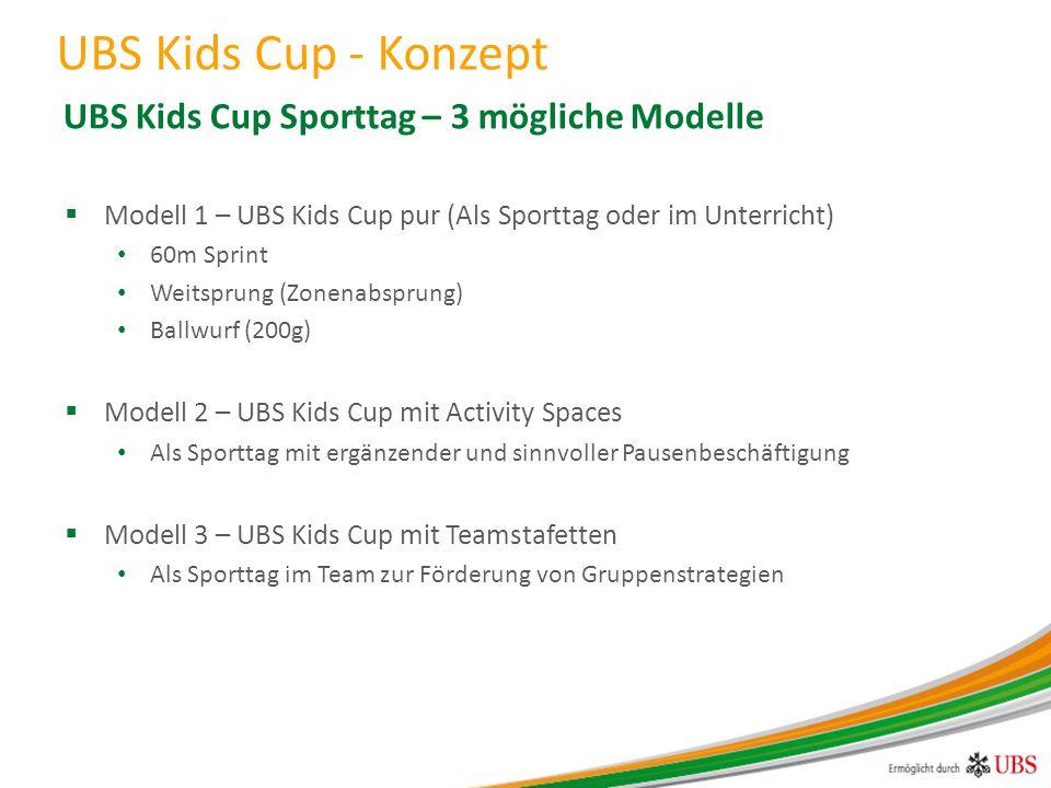 UBS Kids Cup Sporttag – 3 mögliche Modelle