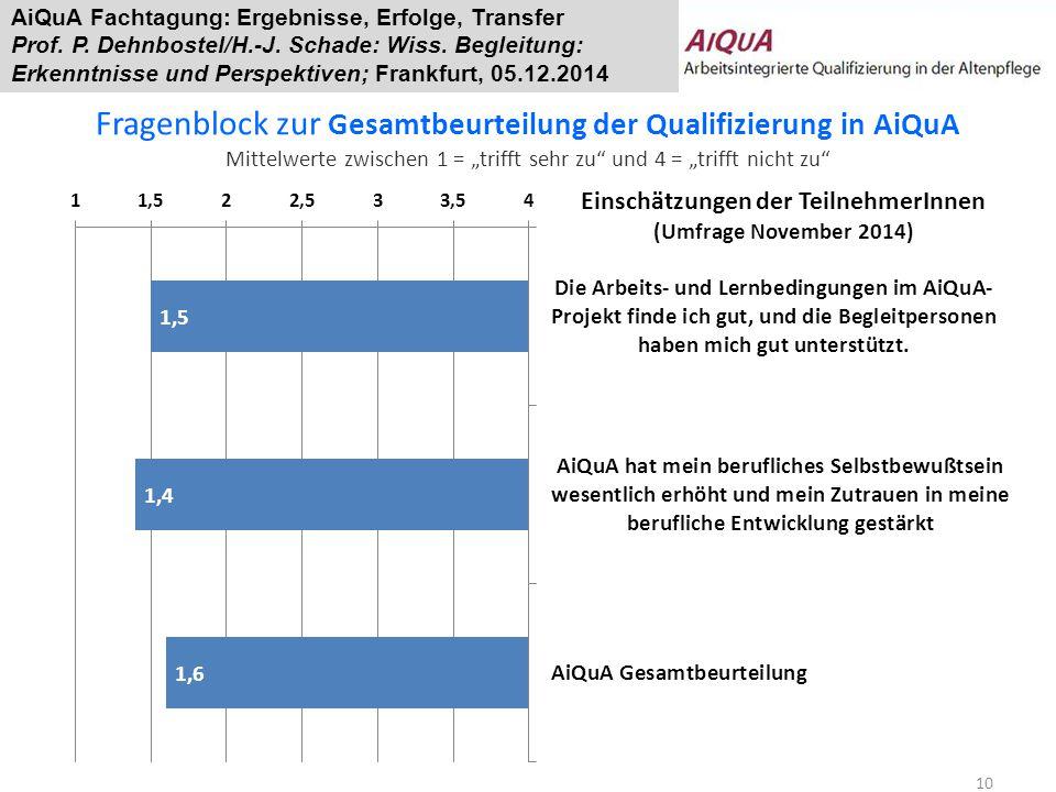 """Fragenblock zur Gesamtbeurteilung der Qualifizierung in AiQuA Mittelwerte zwischen 1 = """"trifft sehr zu und 4 = """"trifft nicht zu"""