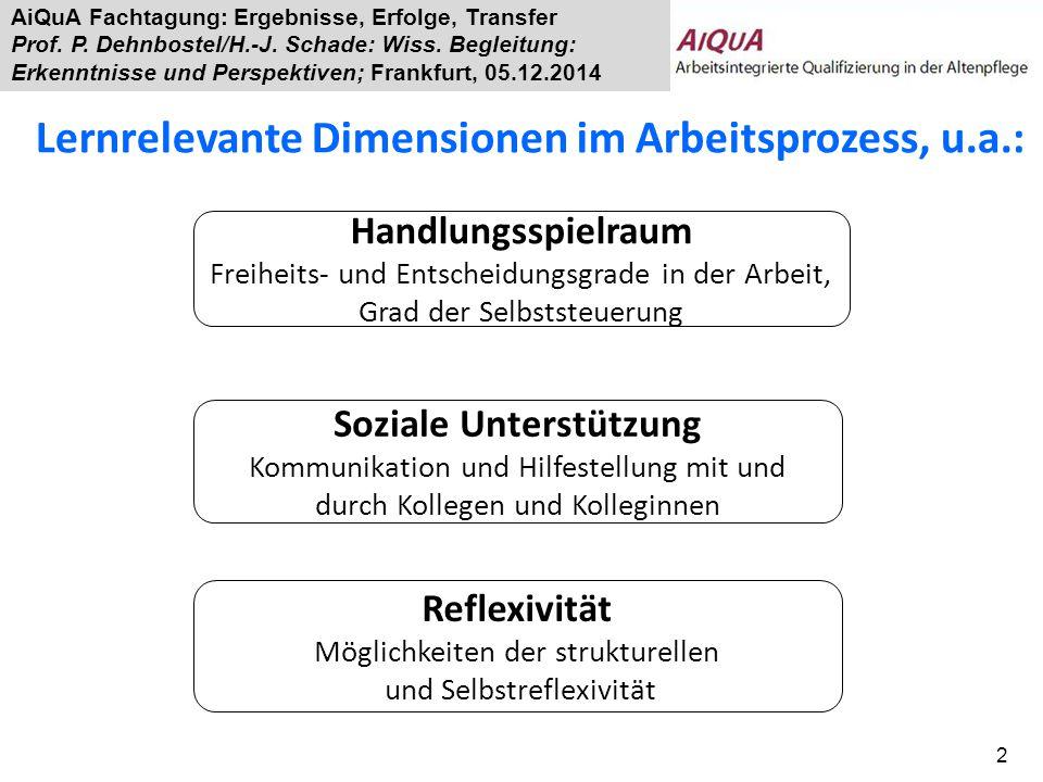 Lernrelevante Dimensionen im Arbeitsprozess, u.a.: