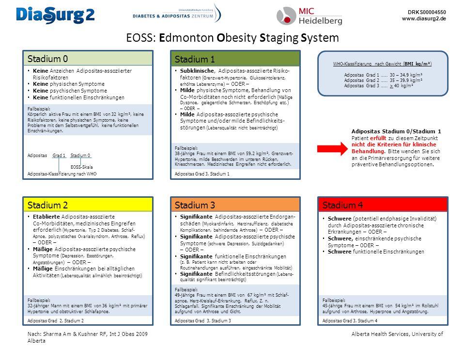 EOSS: Edmonton Obesity Staging System