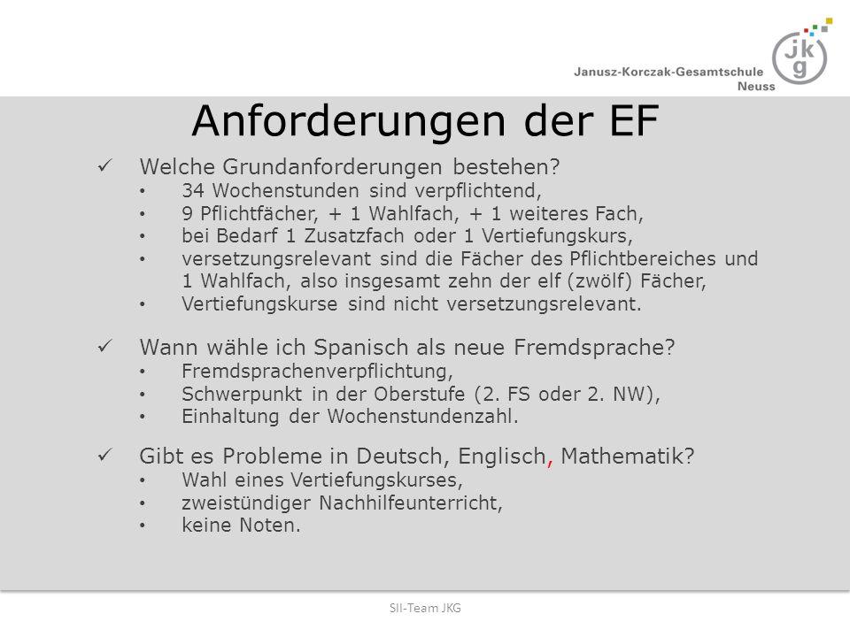 Anforderungen der EF Welche Grundanforderungen bestehen