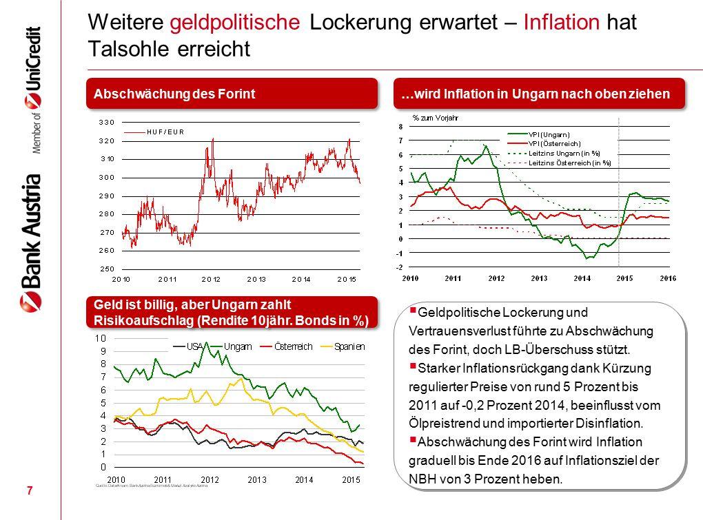 Weitere geldpolitische Lockerung erwartet – Inflation hat Talsohle erreicht