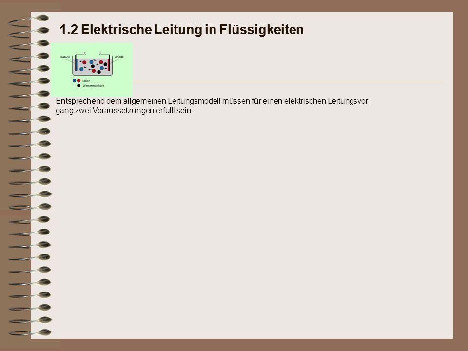Tolle Leitung O Drahtkorona Ca Galerie - Die Besten Elektrischen ...