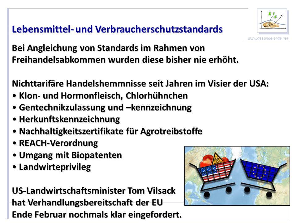 Lebensmittel- und Verbraucherschutzstandards