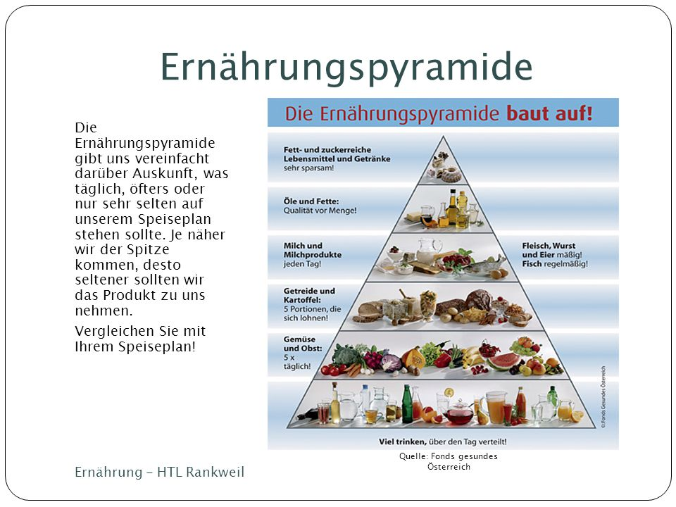Quelle: Fonds gesundes Österreich