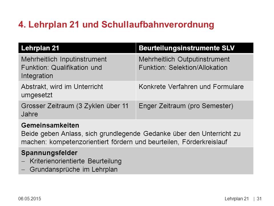 4. Lehrplan 21 und Schullaufbahnverordnung