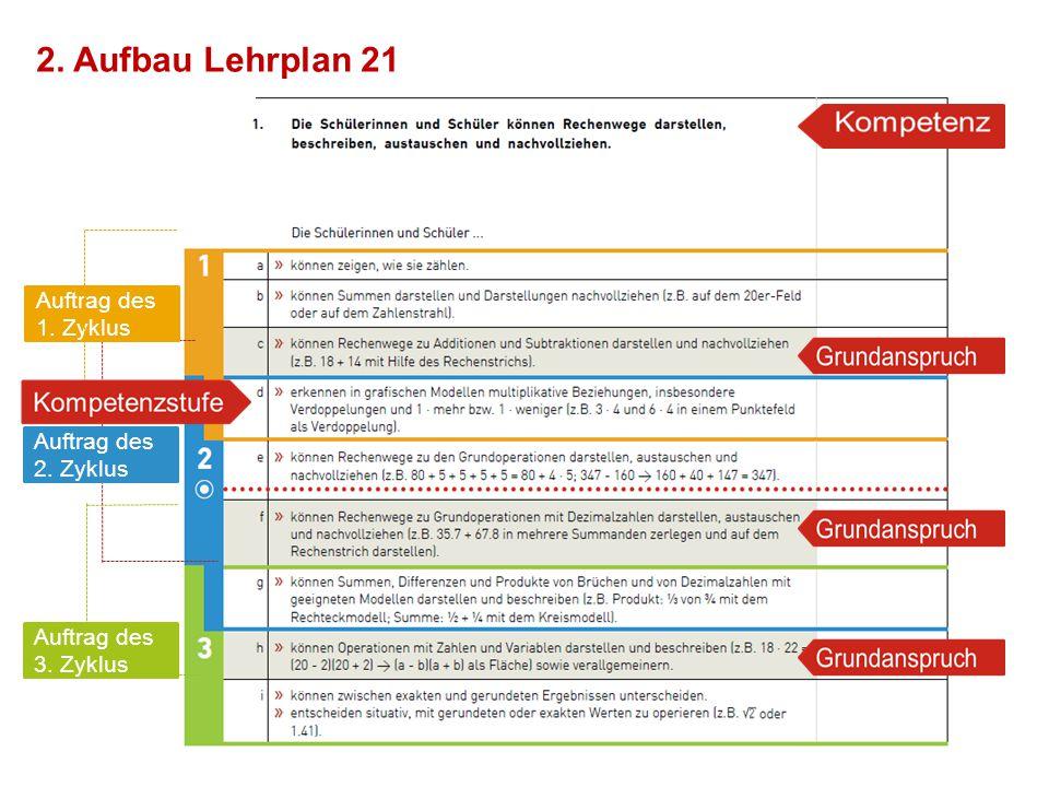 2. Aufbau Lehrplan 21 Auftrag des 1. Zyklus Auftrag des 2. Zyklus