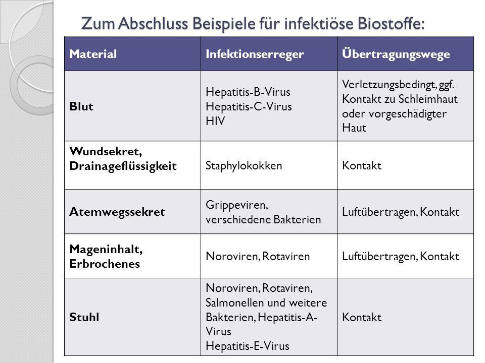 Zum Abschluss Beispiele für infektiöse Biostoffe: