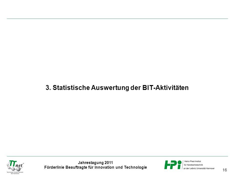 3. Statistische Auswertung der BIT-Aktivitäten