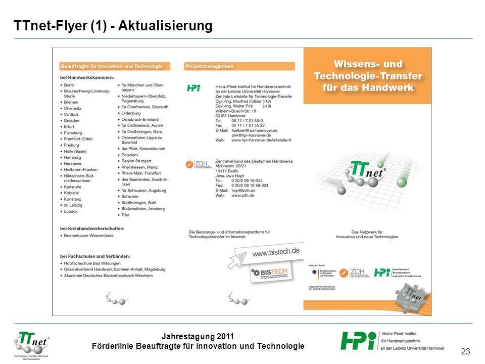 TTnet-Flyer (1) - Aktualisierung