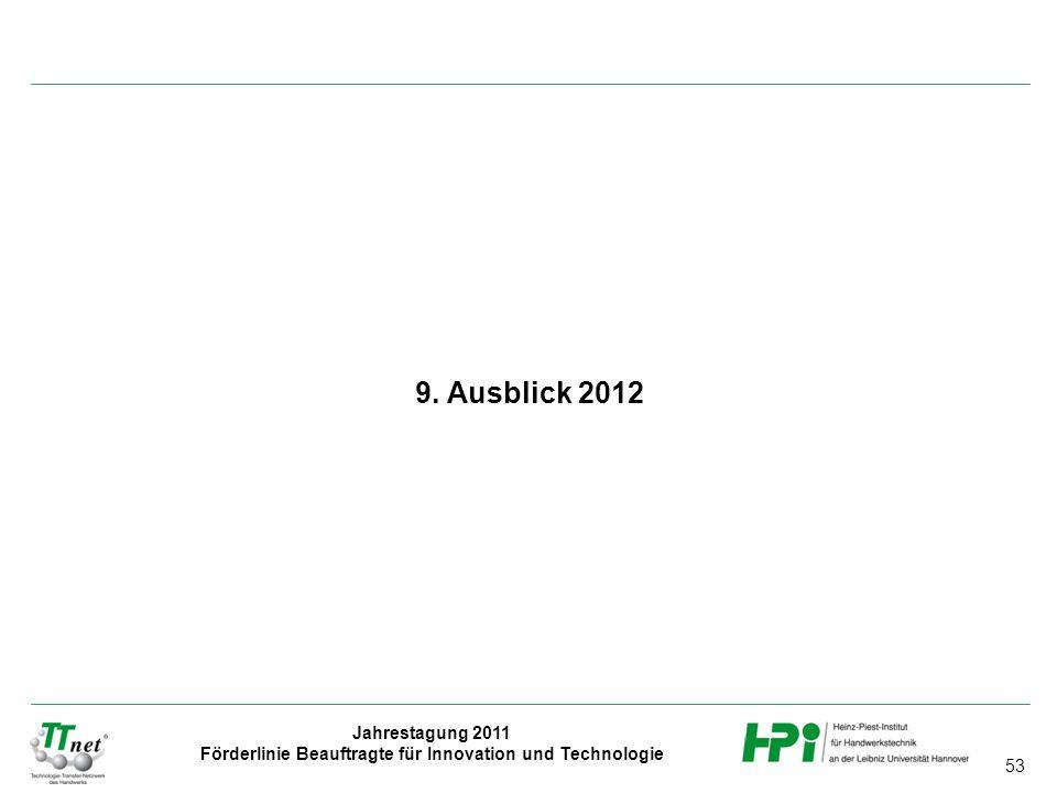 9. Ausblick 2012