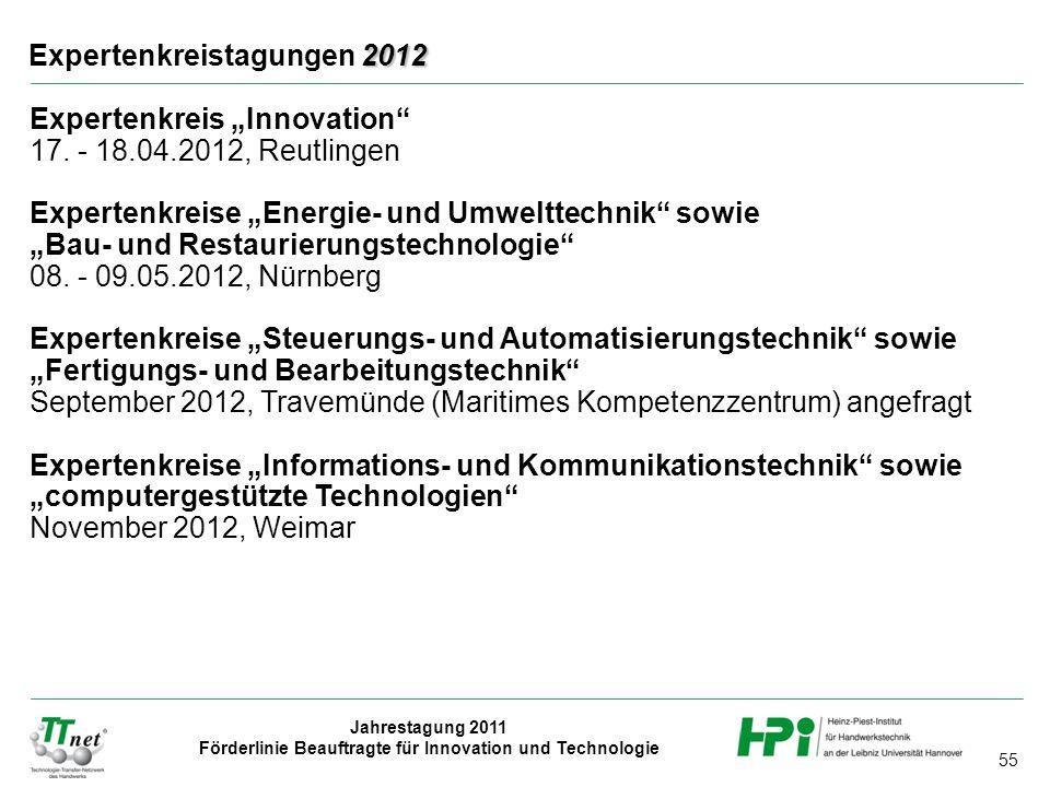 Expertenkreistagungen 2012