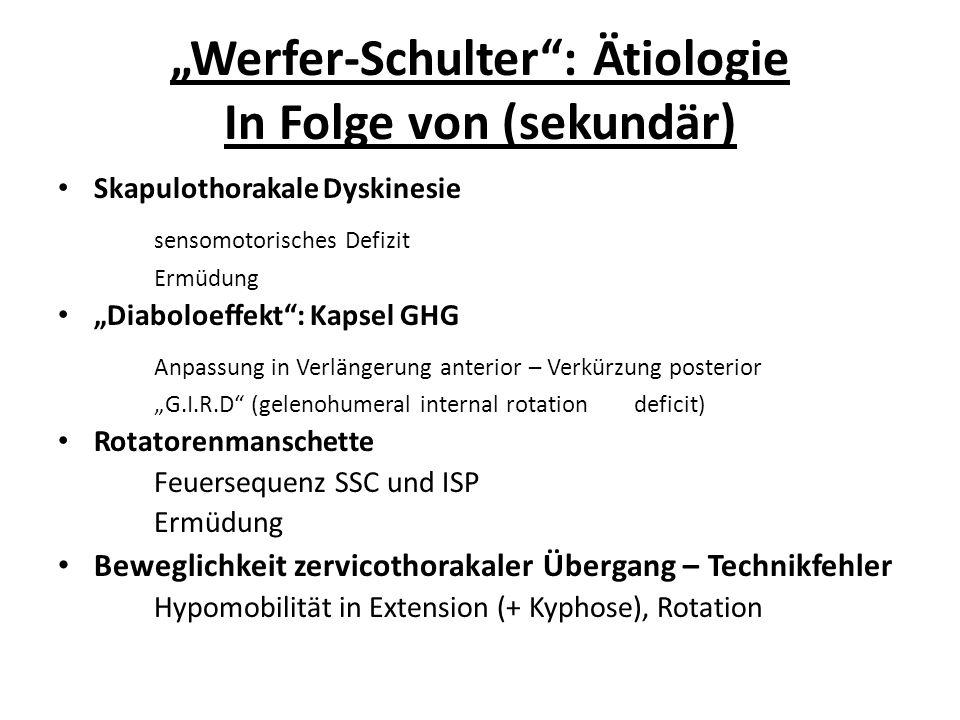 """""""Werfer-Schulter : Ätiologie In Folge von (sekundär)"""
