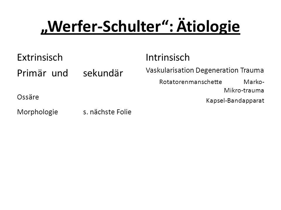 """""""Werfer-Schulter : Ätiologie"""