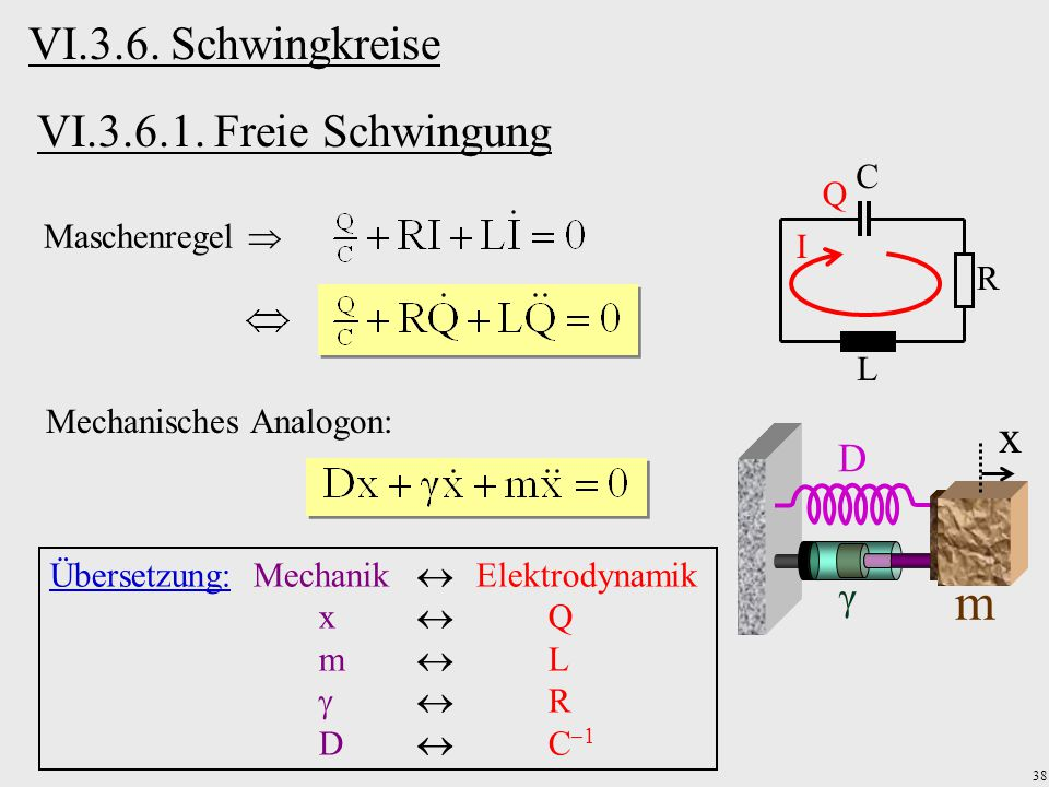 m VI.3.6. Schwingkreise VI.3.6.1. Freie Schwingung x D γ C Q