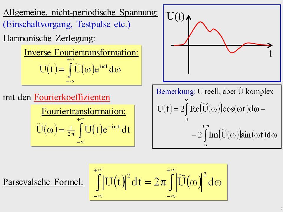 Fouriertransformation: