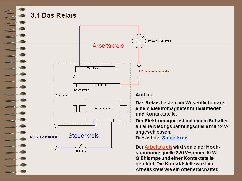 3.1 Das Relais Aufbau: Das Relais besteht im Wesentlichen aus einem Elektromagneten mit Blattfeder und Kontaktstelle.