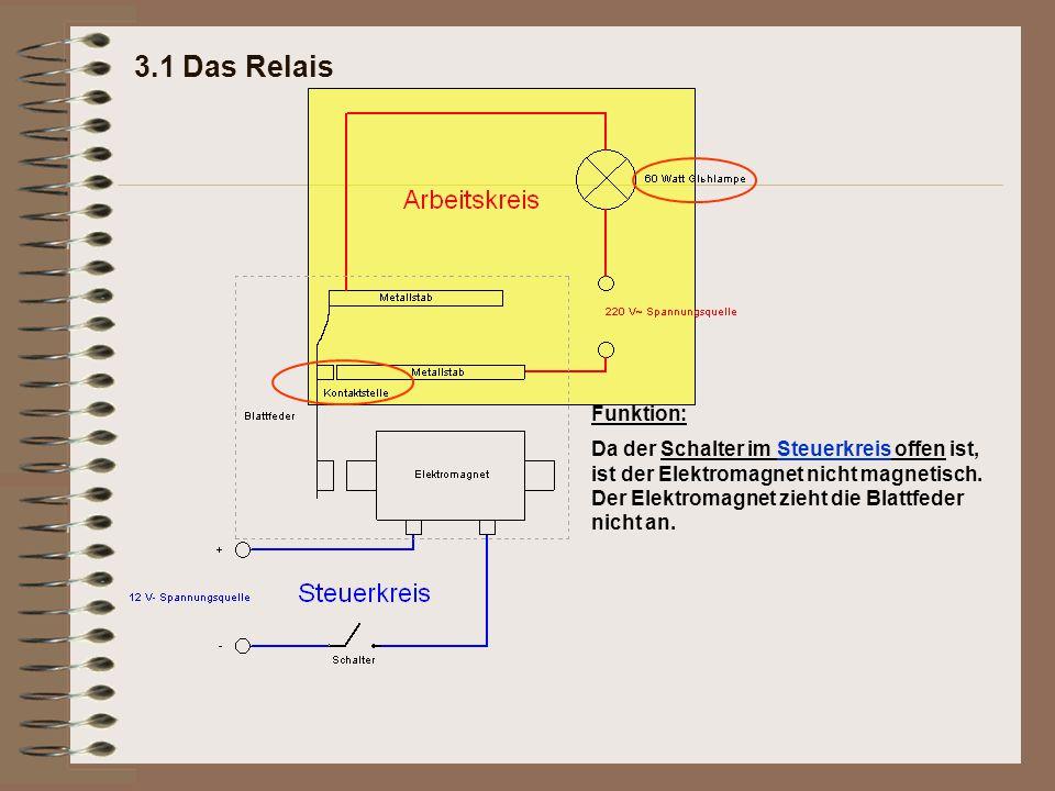 3.1 Das Relais Funktion: Da der Schalter im Steuerkreis offen ist, ist der Elektromagnet nicht magnetisch.